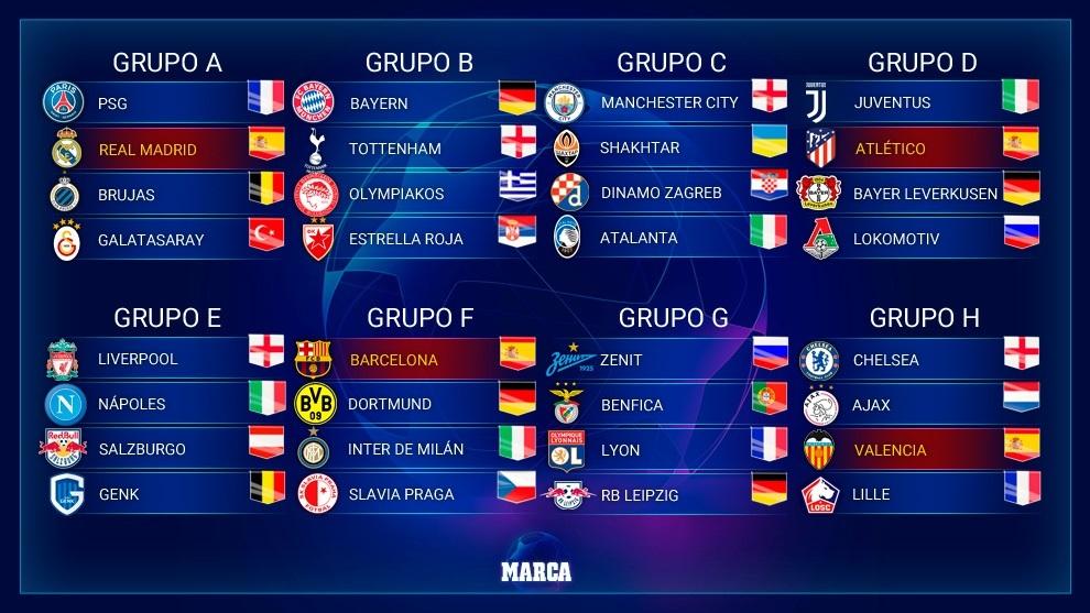 UCL 2019/20. Grupo D 6º Partido: Atlético de Madrid vs  Lokomotiv de Moscú (Miércoles 11 Dic./21:00) 15670980624441